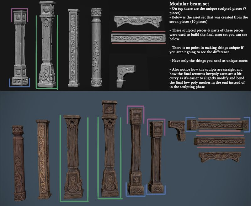 3D Asset Workflow: Sculpting - Frozenbyte Wiki